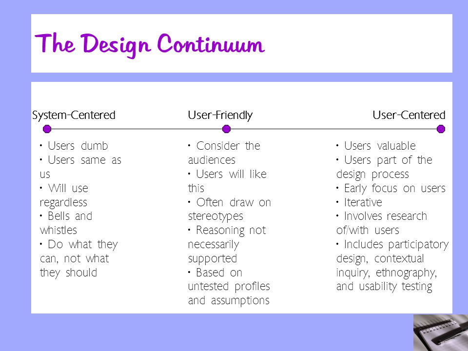 The Design Continuum System-CenteredUser-FriendlyUser-Centered Users dumb Users same as us Will use regardless Bells and whistles Do what they can, not what they should Consider the audiences Users will like this Often draw on stereotypes Reasoning not necessarily supported Based on untested profiles and assumptions Users valuable Users part of the design process Early focus on users Iterative Involves research of/with users Includes participatory design, contextual inquiry, ethnography, and usability testing