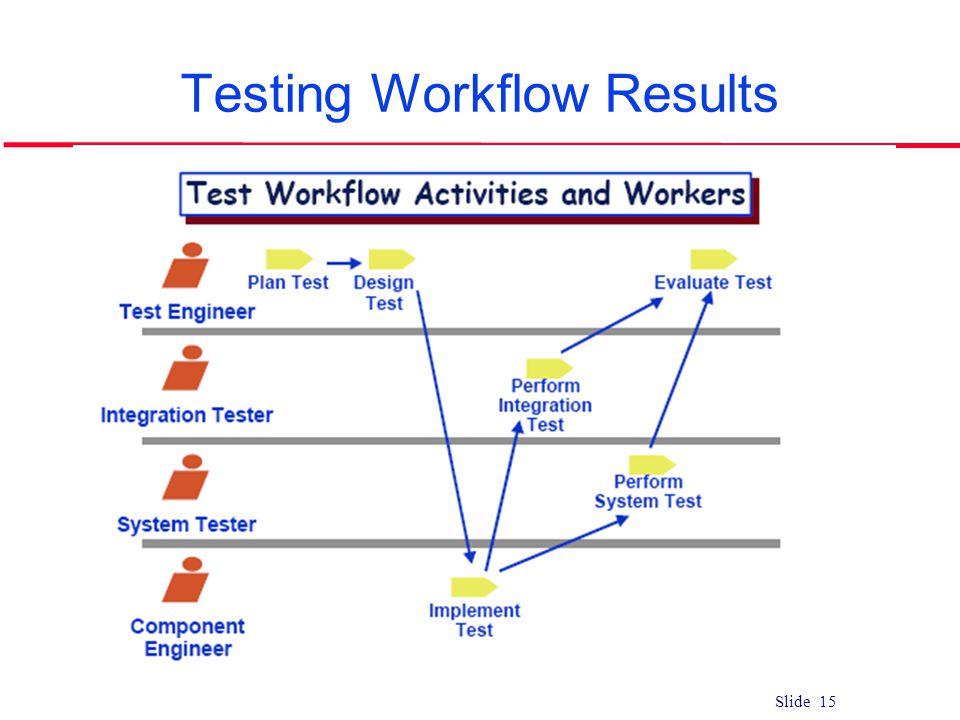 Slide 15 Testing Workflow Results