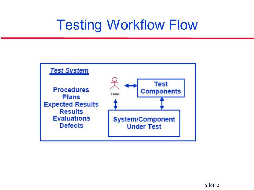 Slide 2 Testing Workflow Flow
