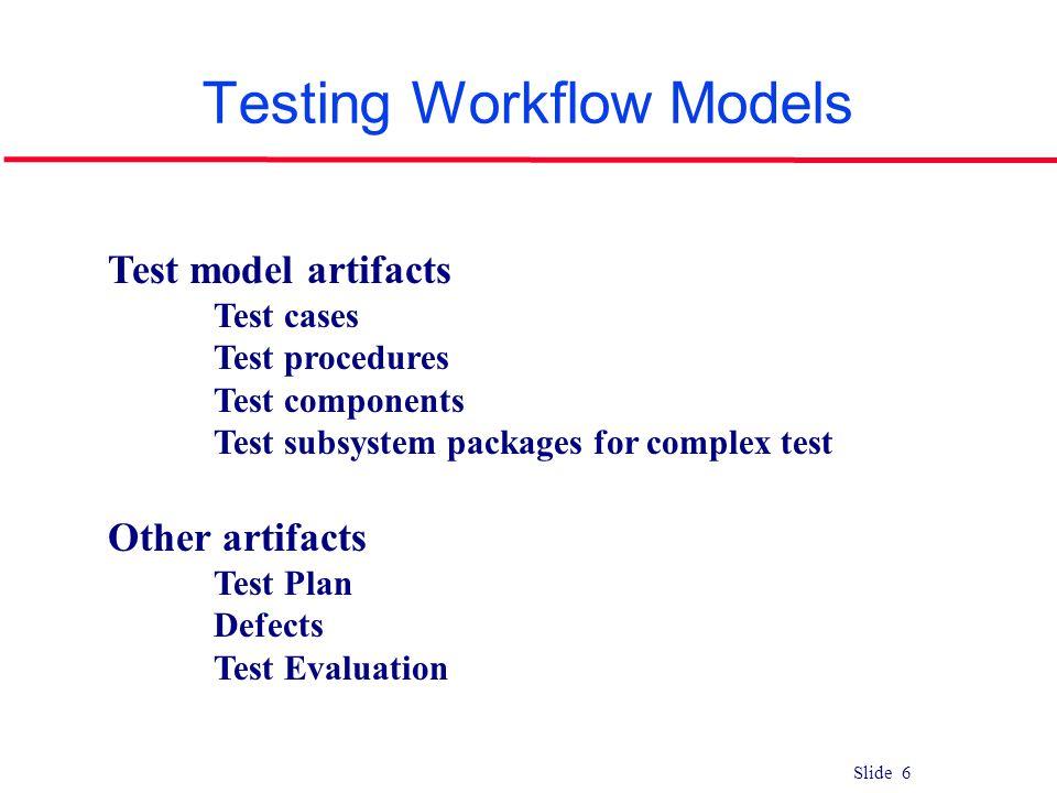 Slide 6 Testing Workflow Models Test model artifacts Test cases Test procedures Test components Test subsystem packages for complex test Other artifacts Test Plan Defects Test Evaluation