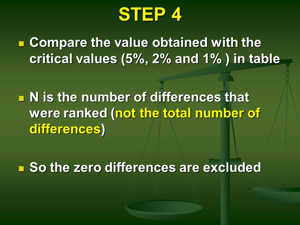 STEP 4 Compare the value obtained with the critical values (5%, 2% and 1% ) in table Compare the value obtained with the critical values (5%, 2% and 1% ) in table N is the number of differences that were ranked (not the total number of differences) N is the number of differences that were ranked (not the total number of differences) So the zero differences are excluded So the zero differences are excluded