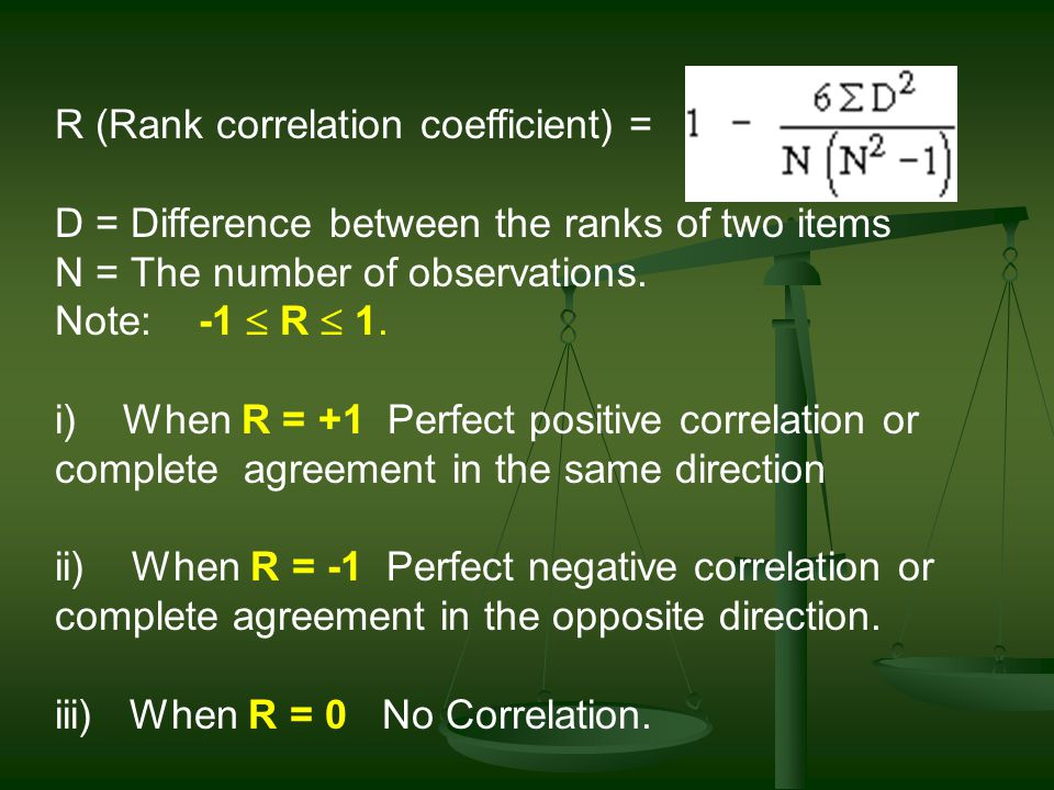 R (Rank correlation coefficient) = D = Difference between the ranks of two items N = The number of observations.