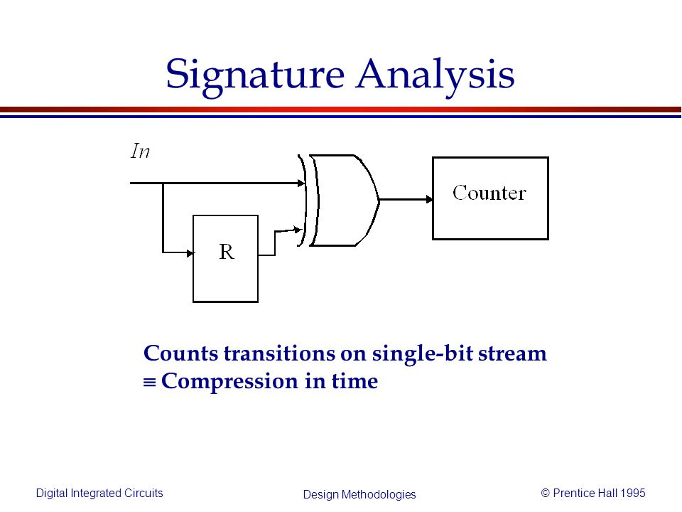 Digital Integrated Circuits© Prentice Hall 1995 Design Methodologies Signature Analysis Counts transitions on single-bit stream Compression in time