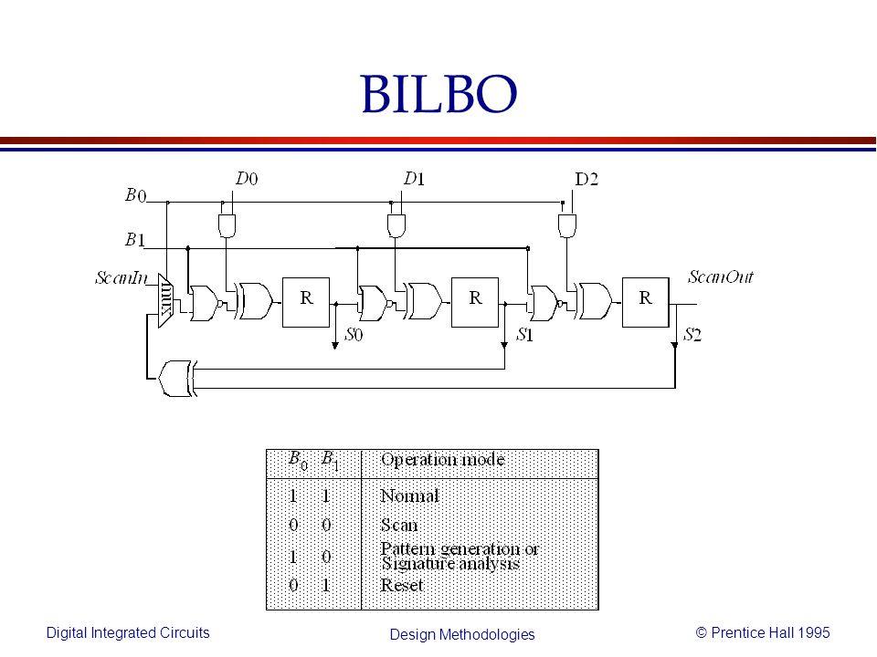 Digital Integrated Circuits© Prentice Hall 1995 Design Methodologies BILBO