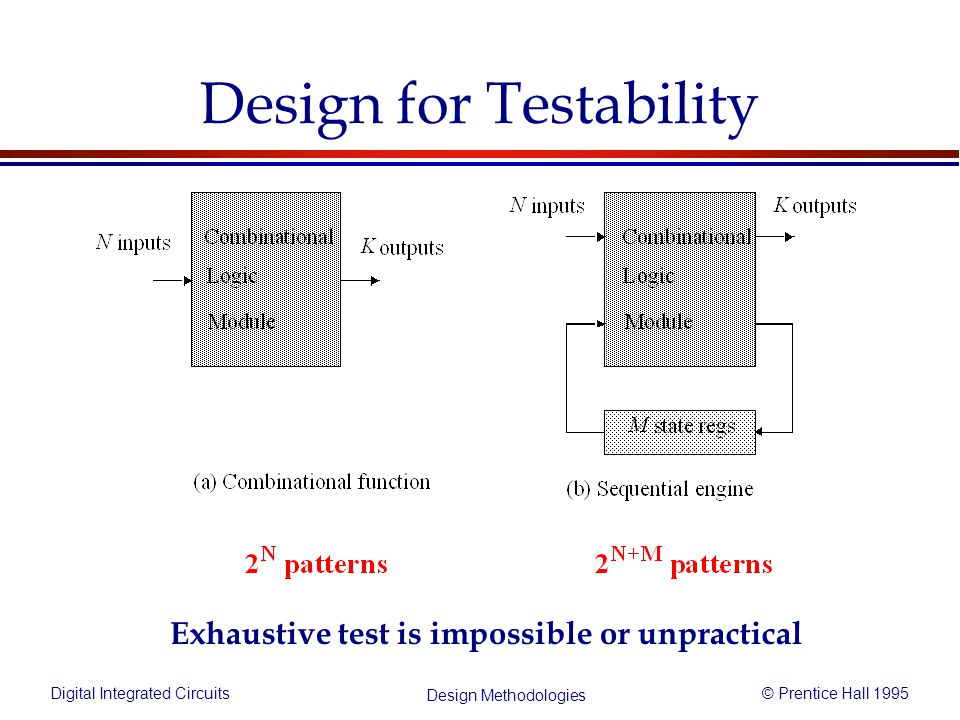 Digital Integrated Circuits© Prentice Hall 1995 Design Methodologies Design for Testability Exhaustive test is impossible or unpractical