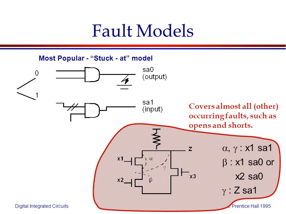 Digital Integrated Circuits© Prentice Hall 1995 Design Methodologies Fault Models Most Popular - Stuck - at model, : x1 sa1 : x1 sa0 or x2 sa0 : Z sa1 Covers almost all (other) occurring faults, such as opens and shorts.