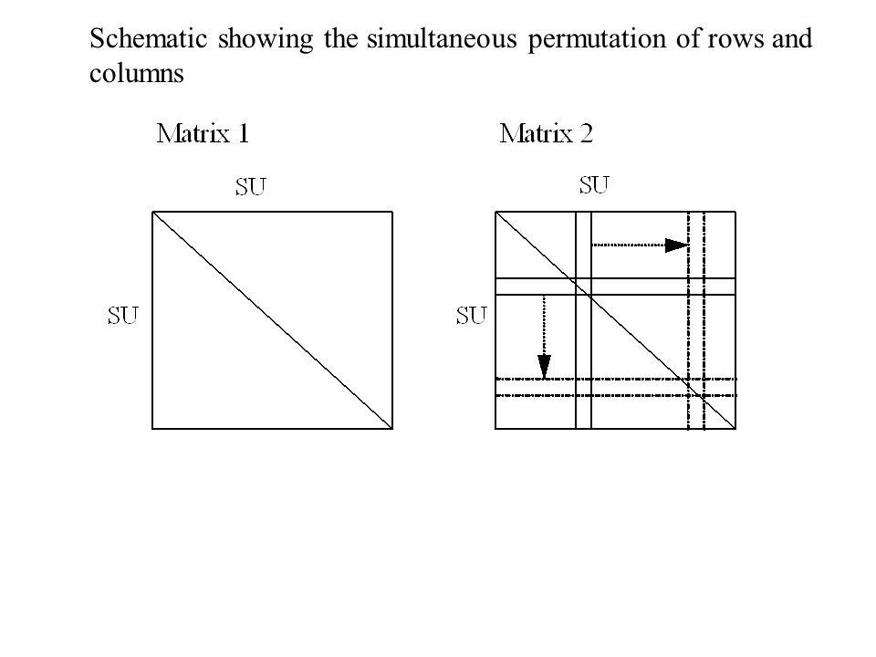 Figure 27.3.
