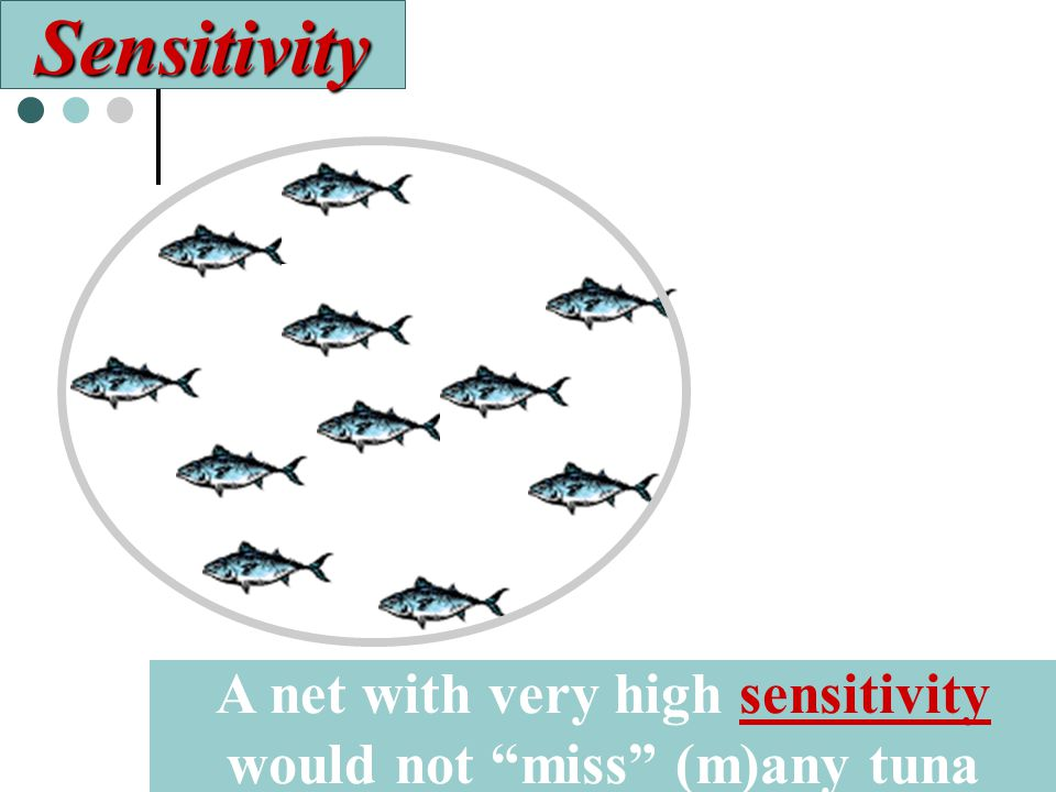 15 A net with very high sensitivity would not miss (m)any tuna Sensitivity