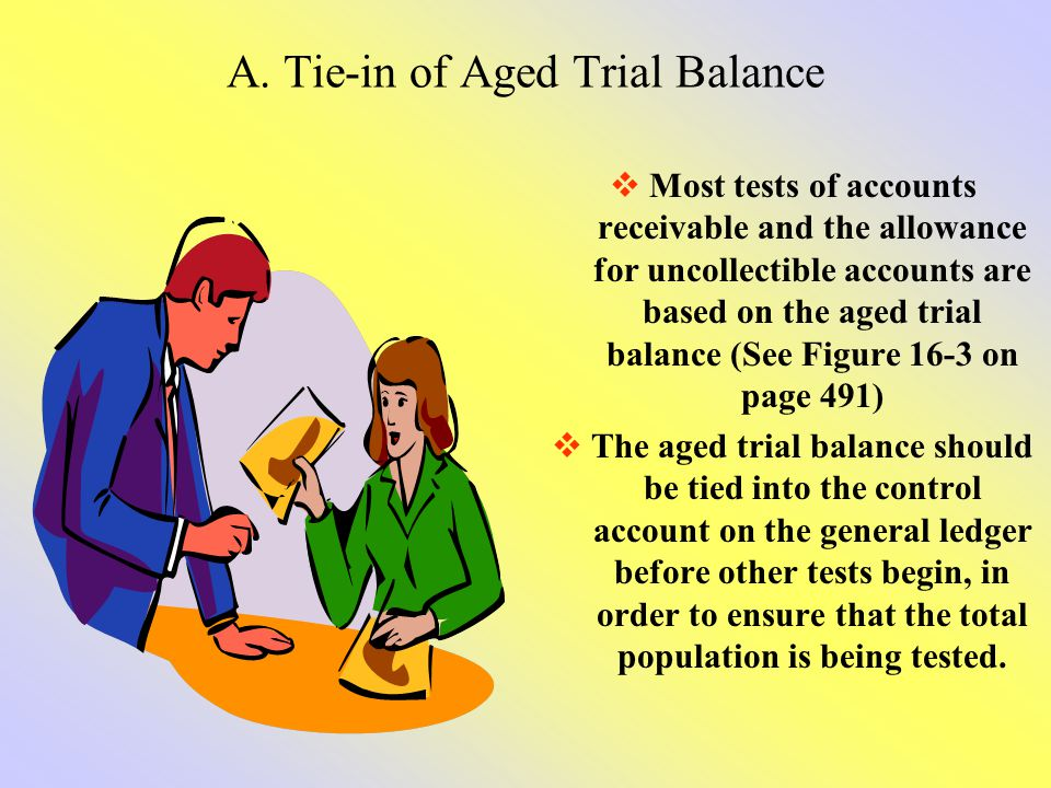 A. Tie-in of Aged Trial Balance Most tests of accounts receivable and the allowance for uncollectible accounts are based on the aged trial balance (Se
