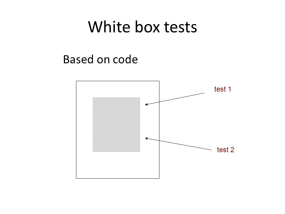 White box tests Based on code test 1 test 2
