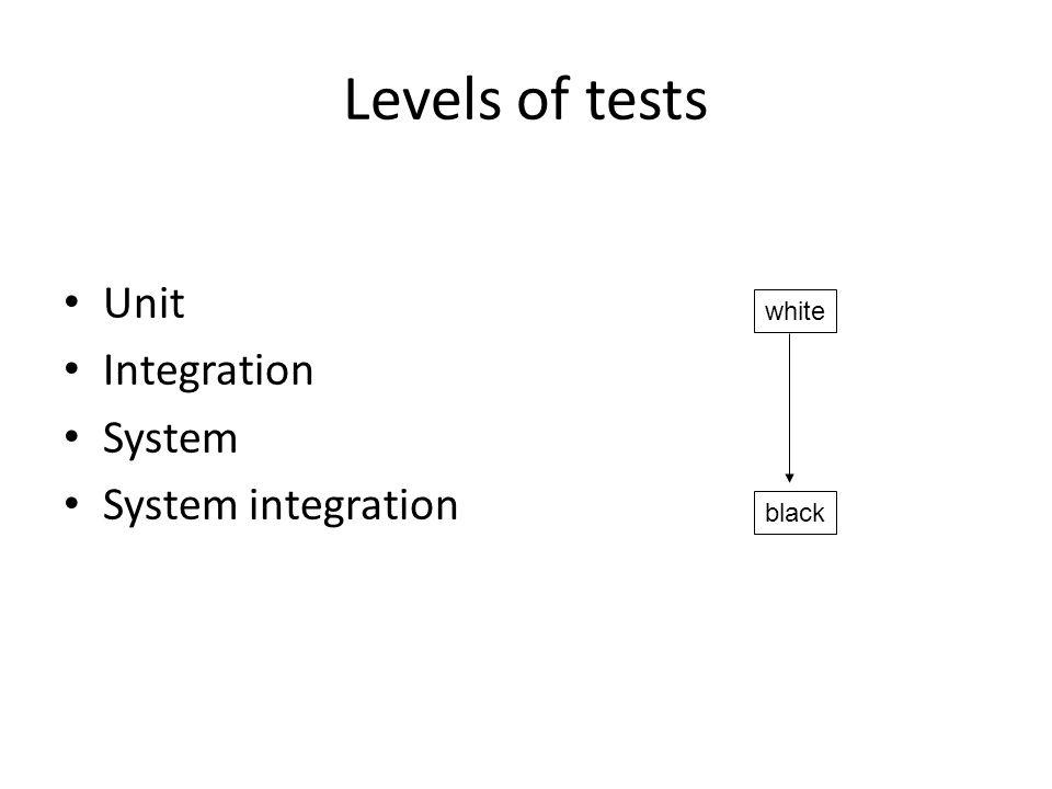 Levels of tests Unit Integration System System integration white black