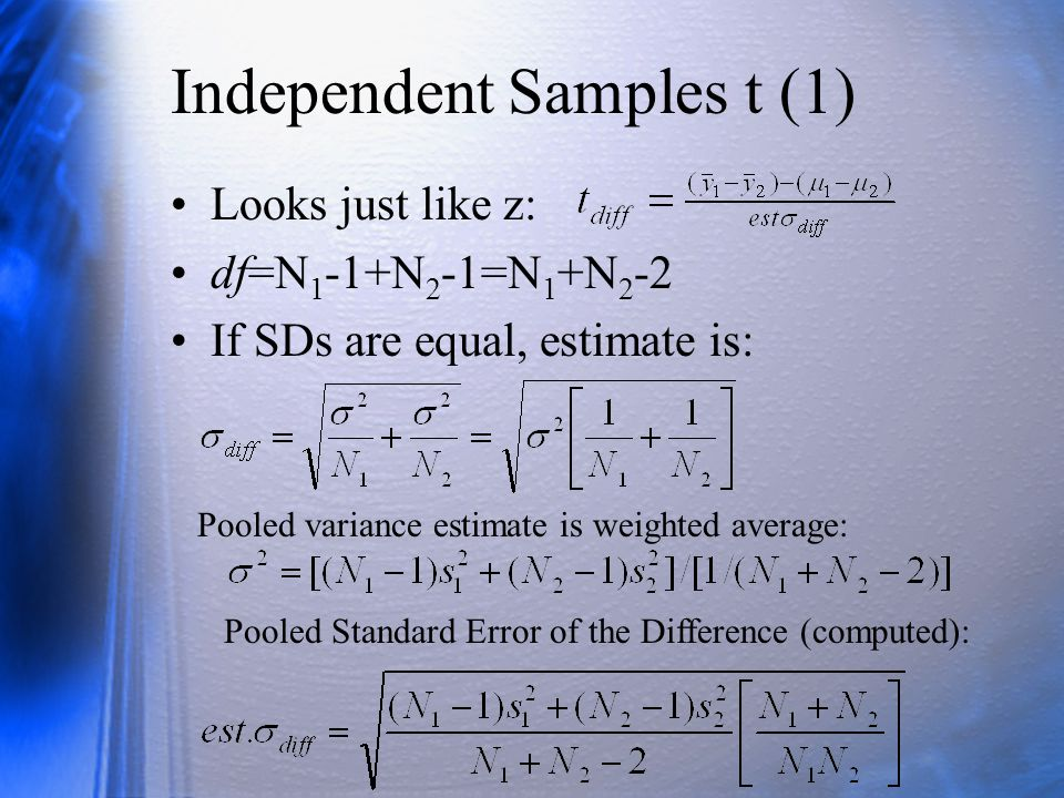 Independent Samples t (1) Looks just like z: df=N 1 -1+N 2 -1=N 1 +N 2 -2 If SDs are equal, estimate is: Pooled variance estimate is weighted average: Pooled Standard Error of the Difference (computed):