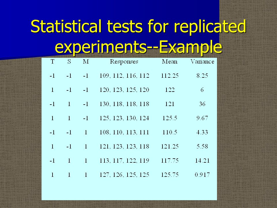 Statistical tests for replicated experiments--Example