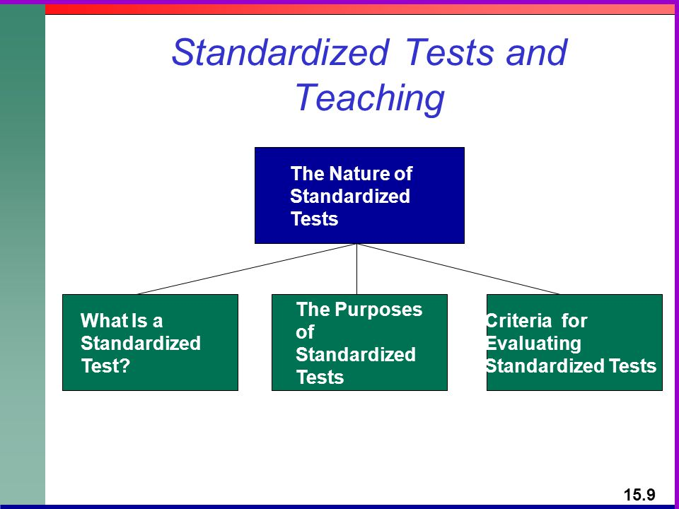 Standardized Tests and Teaching Criteria for Evaluating Standardized Tests 15.9 What Is a Standardized Test? The Nature of Standardized Tests The Purp