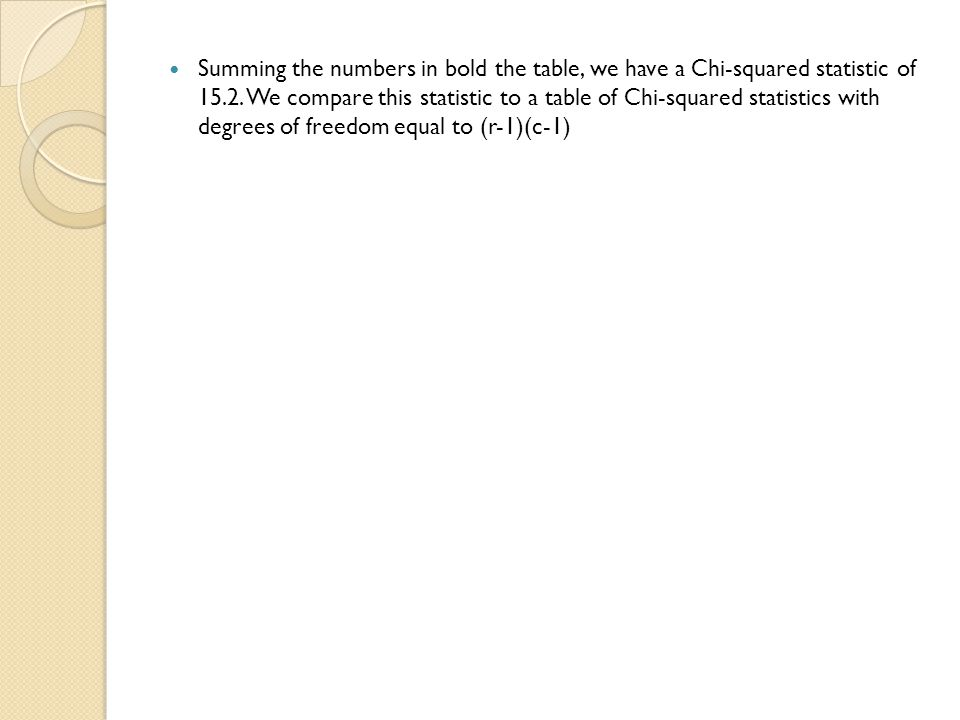 Summing the numbers in bold the table, we have a Chi-squared statistic of 15.2. We compare this statistic to a table of Chi-squared statistics with de