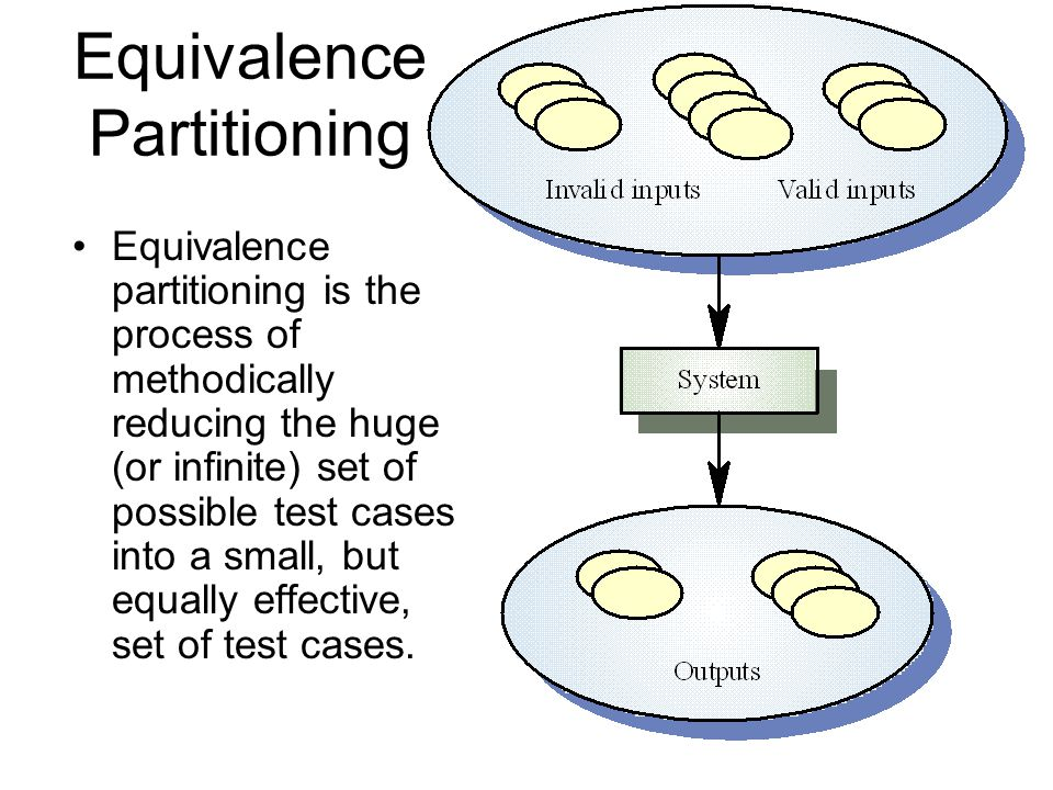 Equivalence Partitioning Equivalence partitioning is the process of methodically reducing the huge (or infinite) set of possible test cases into a small, but equally effective, set of test cases.
