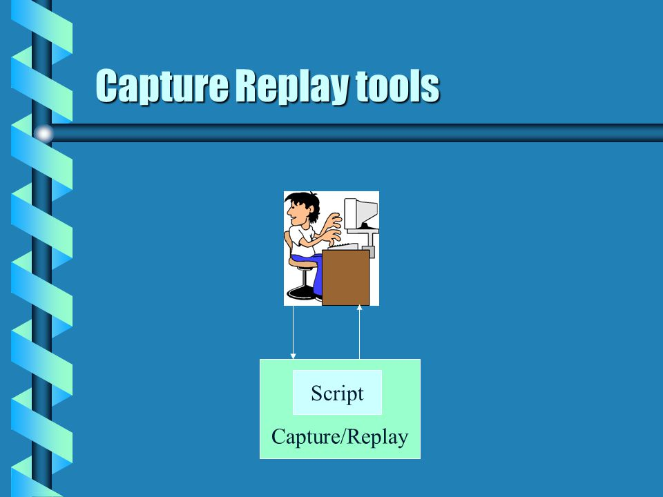 Capture Replay tools Capture/Replay Script