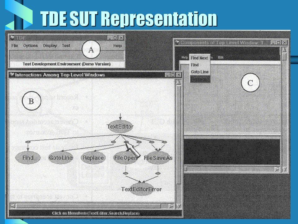 TDE SUT Representation