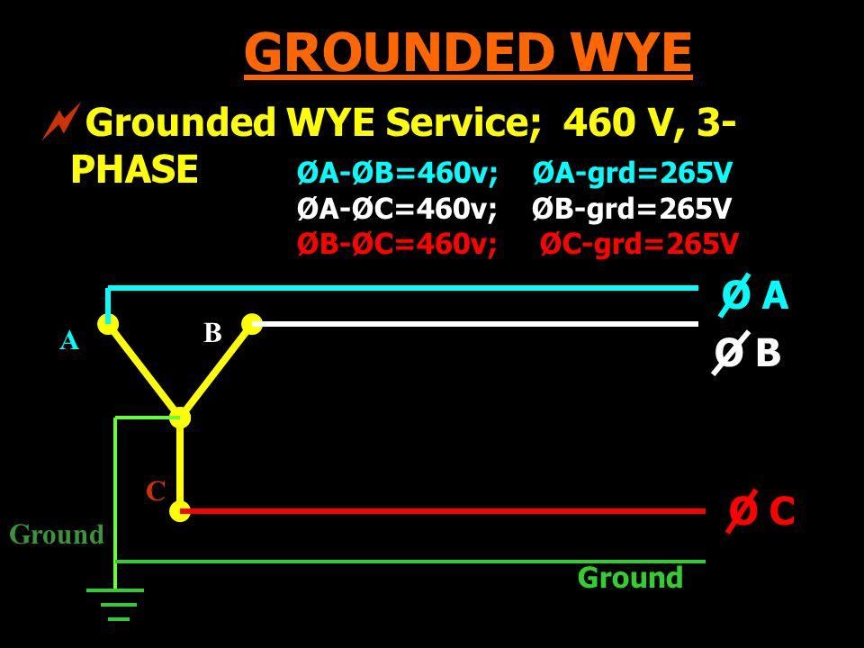 GROUNDED WYE Grounded WYE Service; 460 V, 3- PHASE ØA-ØB=460v; ØA-grd=265V ØA-ØC=460v; ØB-grd=265V ØB-ØC=460v; ØC-grd=265V A B C Ground O C O A O B Gr