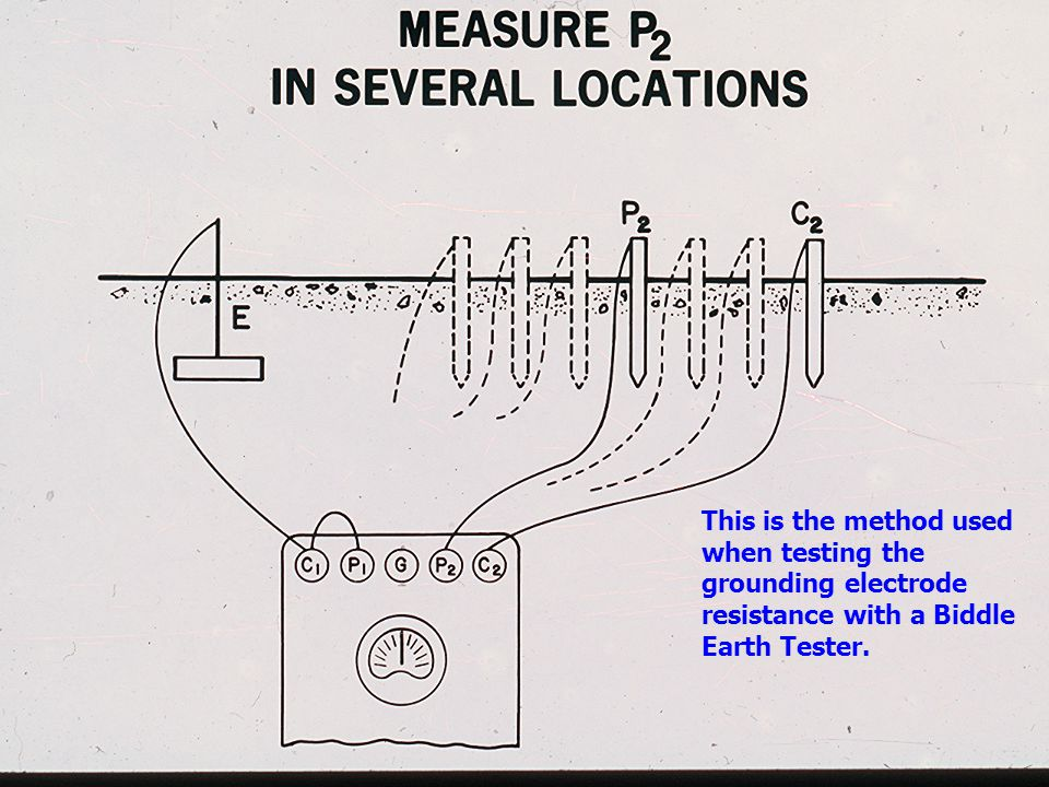 This is the method used when testing the grounding electrode resistance with a Biddle Earth Tester.