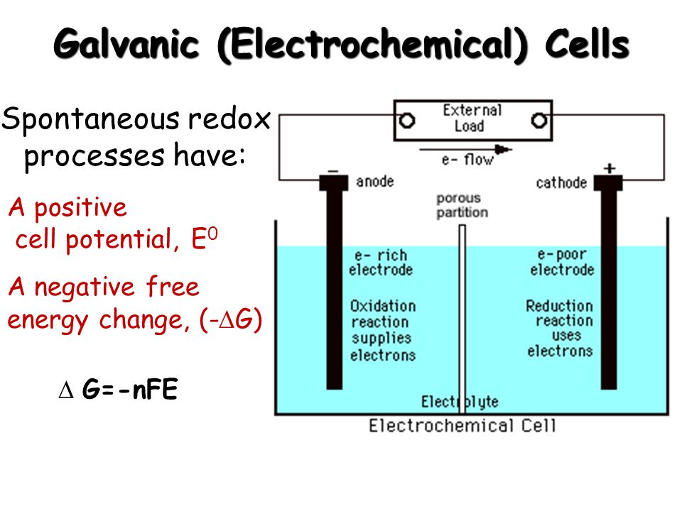 Galvanic (Electrochemical) Cells Spontaneous redox processes have: A positive cell potential, E 0 A negative free energy change, (- G) G=-nFE
