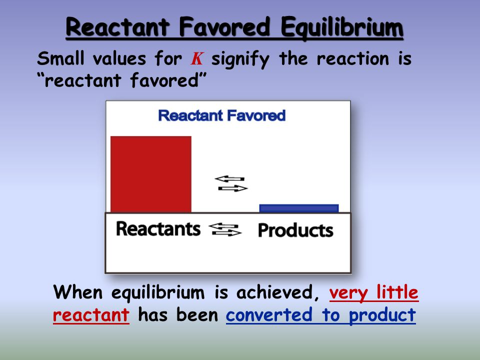 Reactant Favored Equilibrium Small values for K signify the reaction is reactant favored When equilibrium is achieved, very little reactant has been c