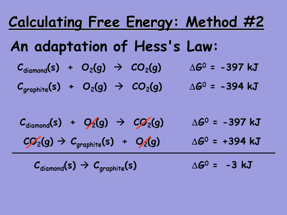 Calculating Free Energy: Method #2 An adaptation of Hess's Law: C diamond (s) + O 2 (g) CO 2 (g) G 0 = -397 kJ C graphite (s) + O 2 (g) CO 2 (g) G 0 =