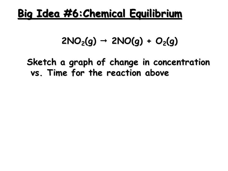 Big Idea #6:Chemical Equilibrium 2NO 2 (g) 2NO(g) + O 2 (g) Sketch a graph of change in concentration vs. Time for the reaction above vs. Time for the