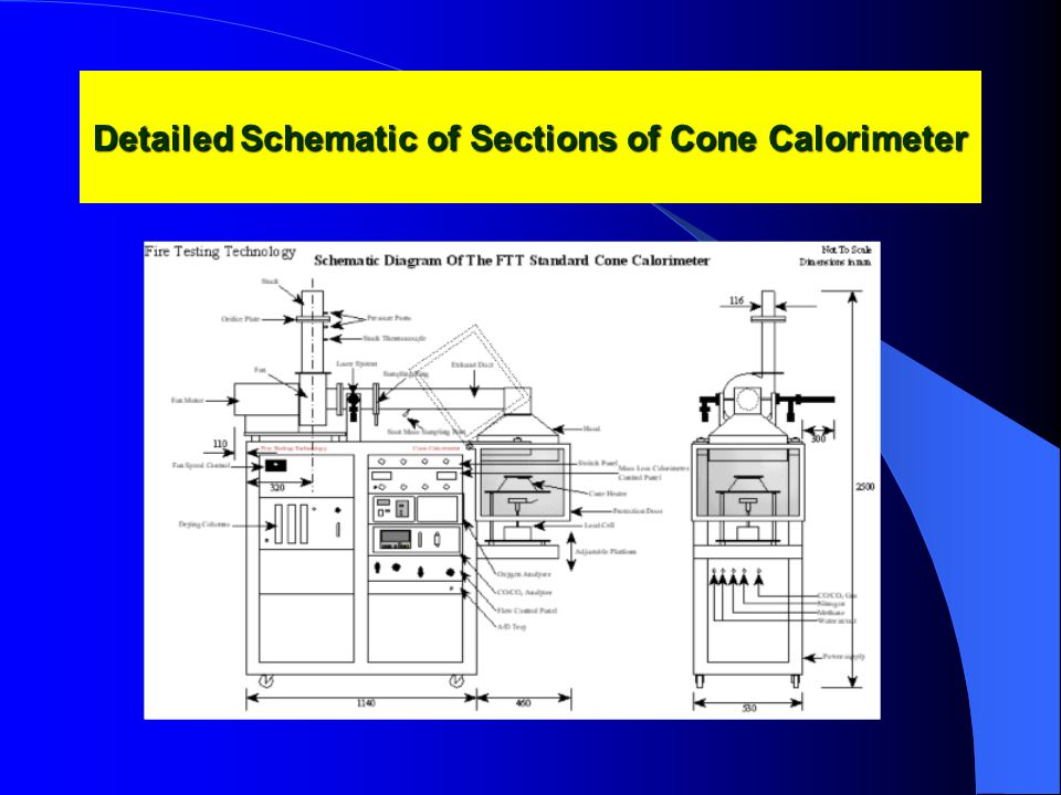 Detailed Schematic of Sections of Cone Calorimeter