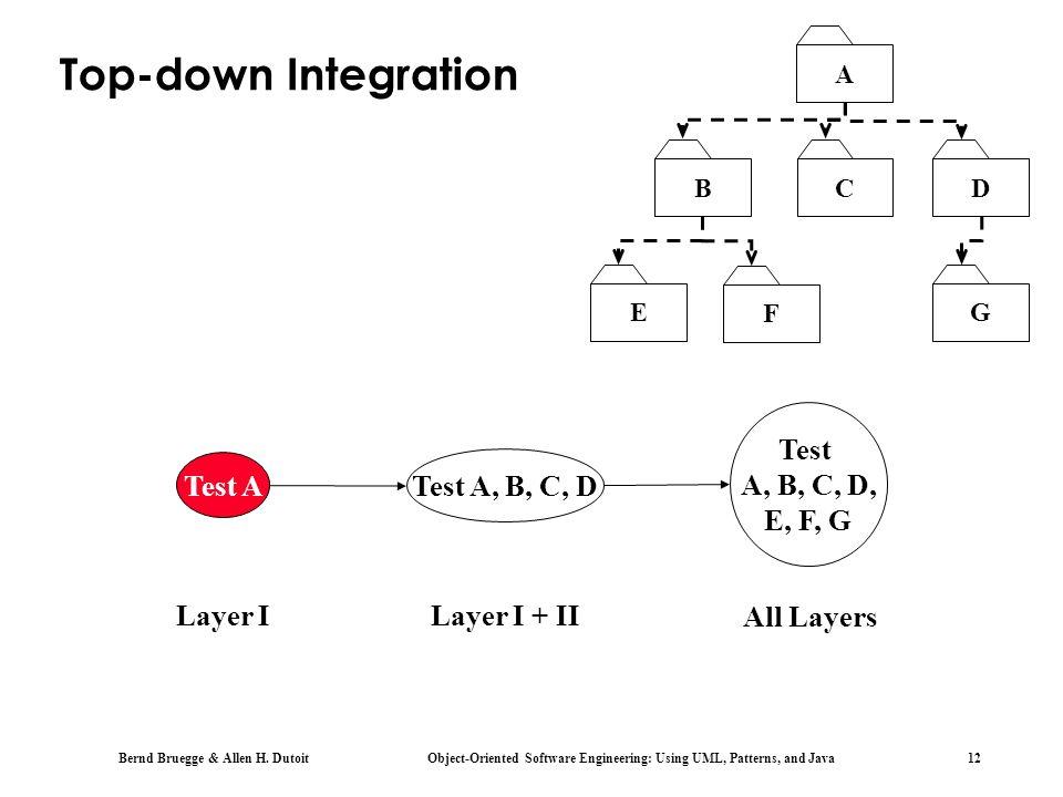 Bernd Bruegge & Allen H. Dutoit Object-Oriented Software Engineering: Using UML, Patterns, and Java 12 Top-down Integration Test A, B, C, D, E, F, G A