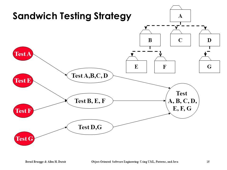 Bernd Bruegge & Allen H. Dutoit Object-Oriented Software Engineering: Using UML, Patterns, and Java 15 Sandwich Testing Strategy Test A, B, C, D, E, F