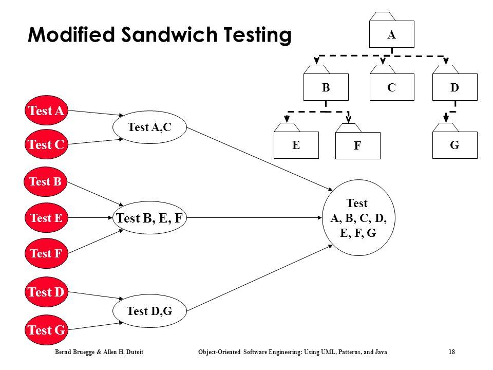 Bernd Bruegge & Allen H. Dutoit Object-Oriented Software Engineering: Using UML, Patterns, and Java 18 Modified Sandwich Testing Test F Test E Test B