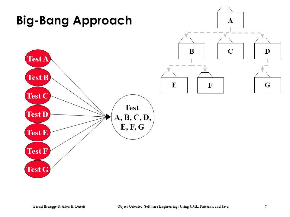 Bernd Bruegge & Allen H. Dutoit Object-Oriented Software Engineering: Using UML, Patterns, and Java 7 A C E F G DB Big-Bang Approach Test A Test B Tes