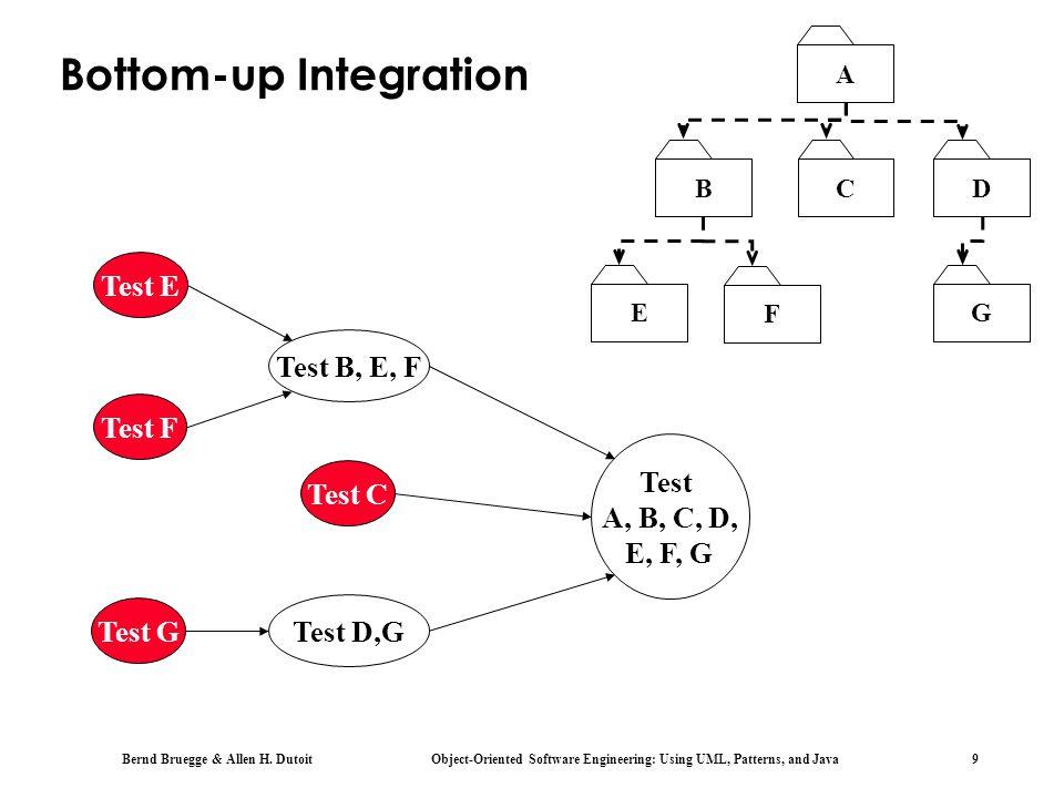 Bernd Bruegge & Allen H. Dutoit Object-Oriented Software Engineering: Using UML, Patterns, and Java 9 A C E F G DB Bottom-up Integration A Test A, B,
