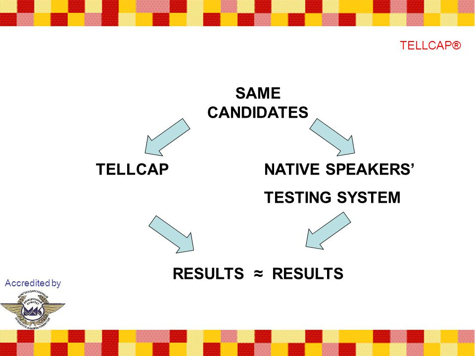 Accredited by TELLCAP® SAME CANDIDATES TELLCAPNATIVE SPEAKERS TESTING SYSTEM RESULTS