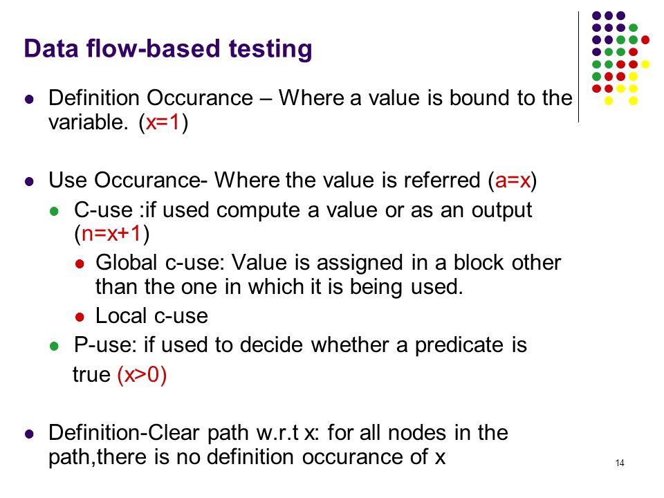 14 Definition Occurance – Where a value is bound to the variable.