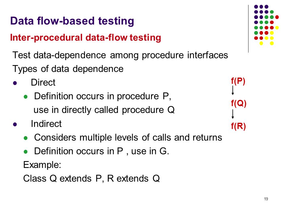 19 Test data-dependence among procedure interfaces Types of data dependence Direct Definition occurs in procedure P, use in directly called procedure Q Indirect Considers multiple levels of calls and returns Definition occurs in P, use in G.