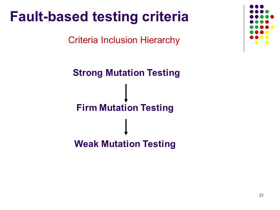 23 Criteria Inclusion Hierarchy Firm Mutation Testing Weak Mutation Testing Strong Mutation Testing Fault-based testing criteria