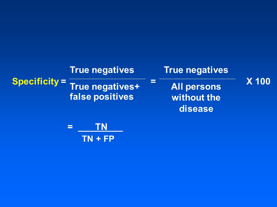 Specificity == X 100 True negatives True negatives+ false positives True negatives All persons without the disease = TN TN + FP
