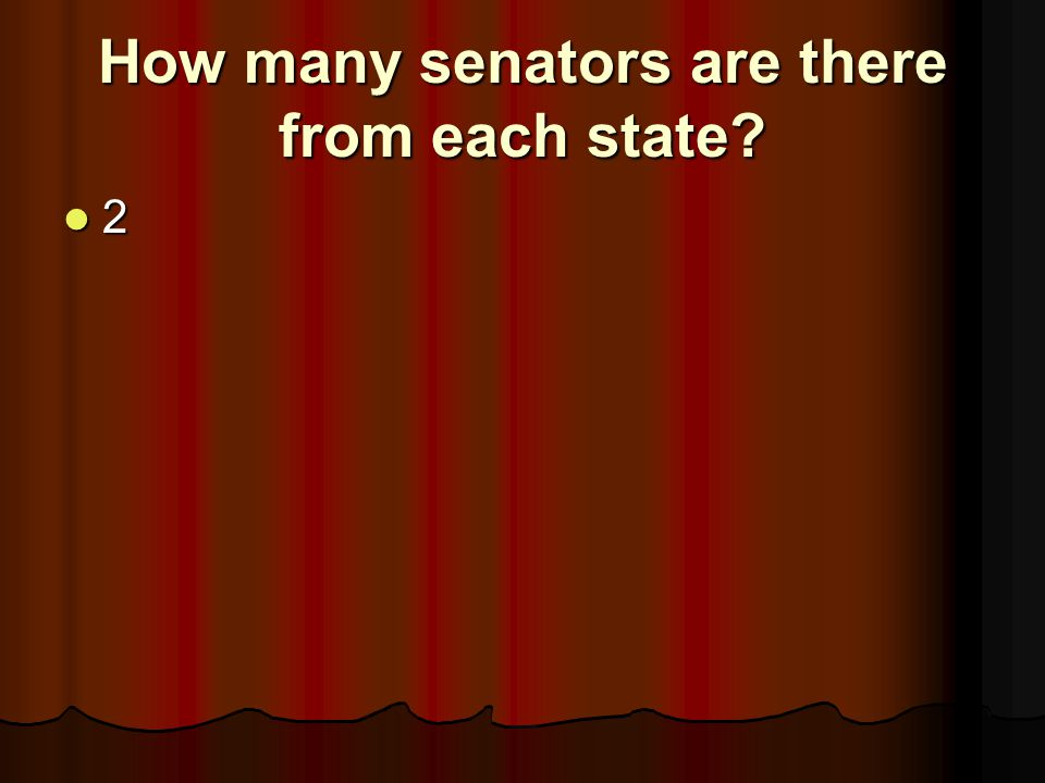How many senators are there from each state? 2