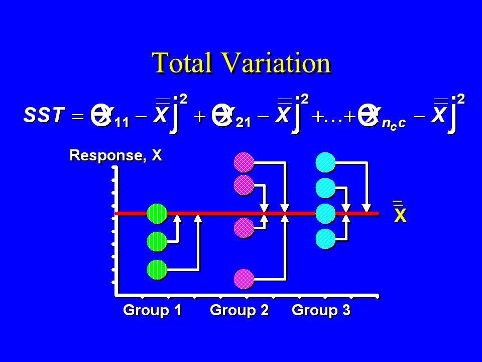 Total Variation X