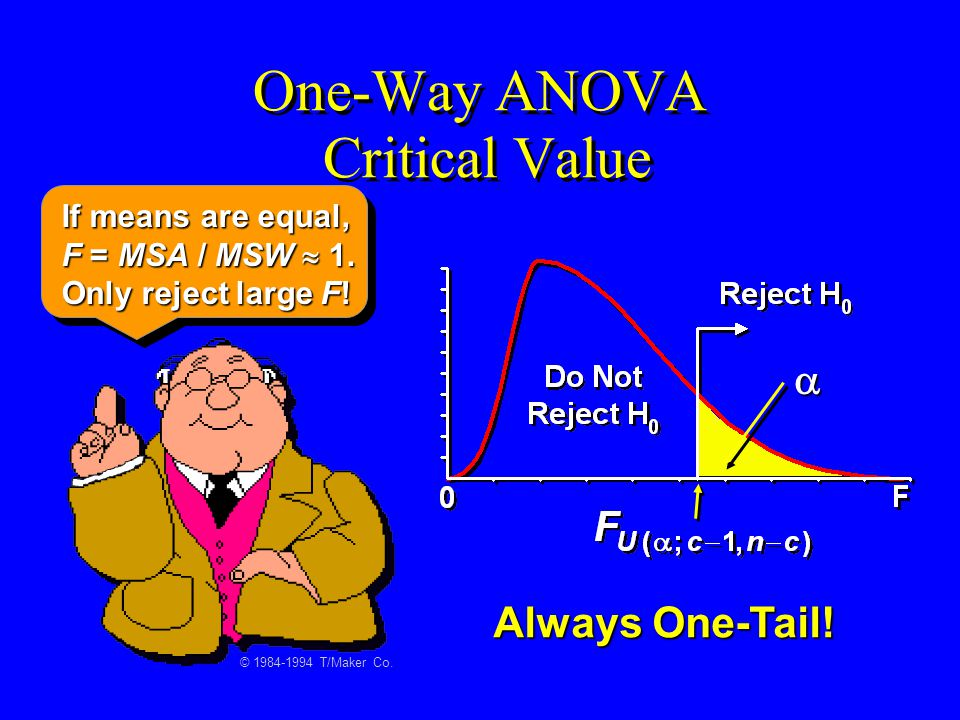 One-Way ANOVA Critical Value If means are equal, F = MSA / MSW 1.