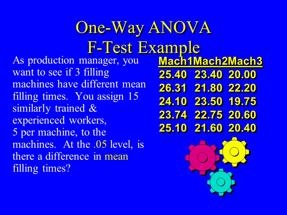 One-Way ANOVA F-Test Example As production manager, you want to see if 3 filling machines have different mean filling times.