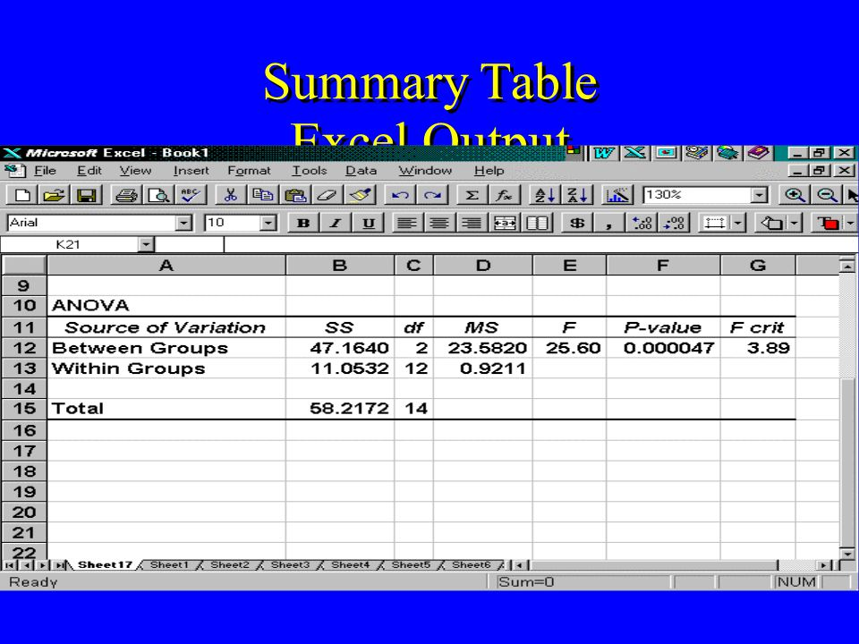 Summary Table Excel Output