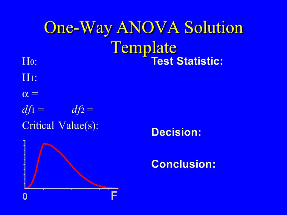 One-Way ANOVA Solution Template H 0 : H 1 : = df 1 = df 2 = Critical Value(s): Test Statistic: Decision: Conclusion: