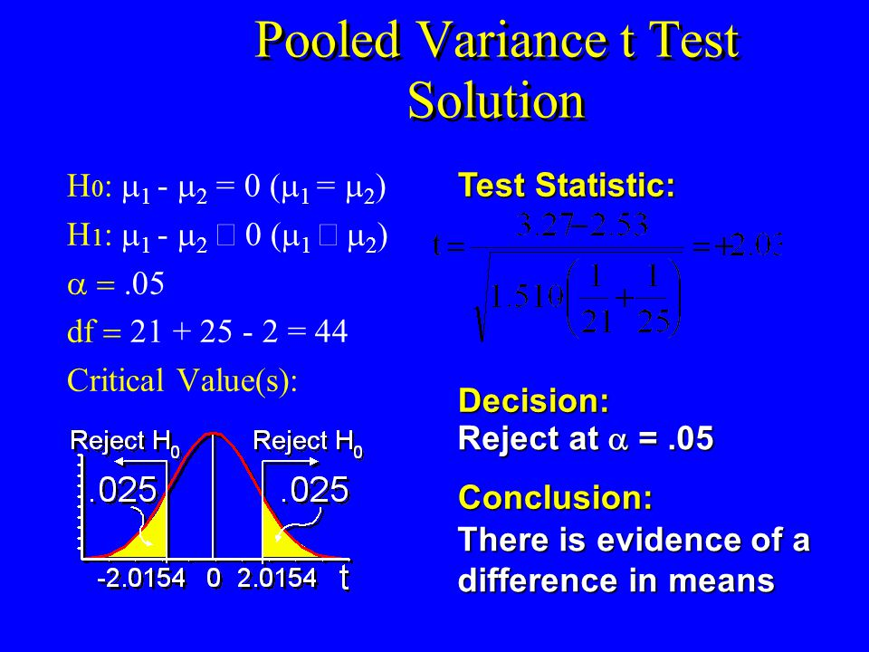 Pooled Variance t Test Solution H 0 : 1 - 2 = 0 ( 1 = 2 ) H 1 : 1 - 2 0 ( 1 2 ).05 df 21 + 25 - 2 = 44 Critical Value(s): Test Statistic: Decision:Conclusion: Reject at =.05 There is evidence of a difference in means