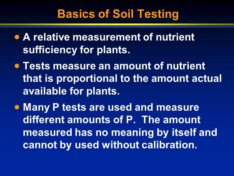 Environmental Soil Phosphorus Tests