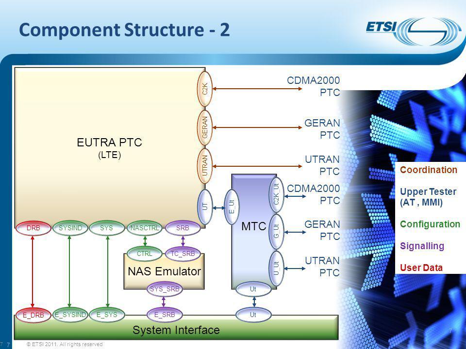 Component Structure - 2 7 © ETSI 2011.