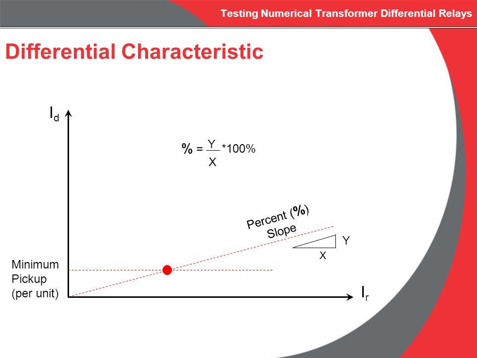 Testing Numerical Transformer Differential Relays Differential Characteristic IdId IrIr Minimum Pickup (per unit) Percent ( % ) Slope X Y % = Y X *100