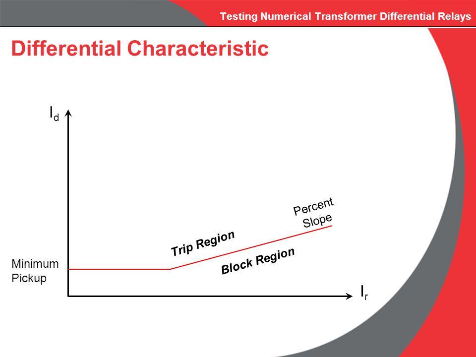 Testing Numerical Transformer Differential Relays Differential Characteristic IdId IrIr Minimum Pickup Percent Slope Trip Region Block Region
